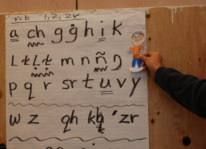 Fun Fact: The Inupiaq Alphabet
